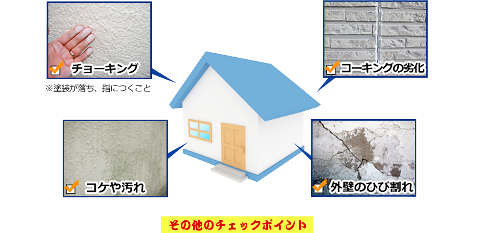 チョーキング コーキングの劣化 コケや汚れ 外壁のひび割れ